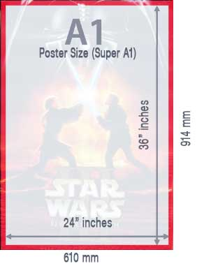 A1 Poster Size - Standard Paper, Poster Sizes And Dimensions