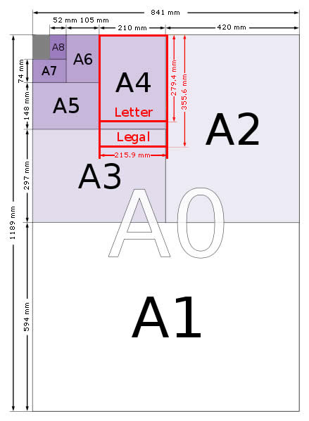 a-series-paper-sizes-1