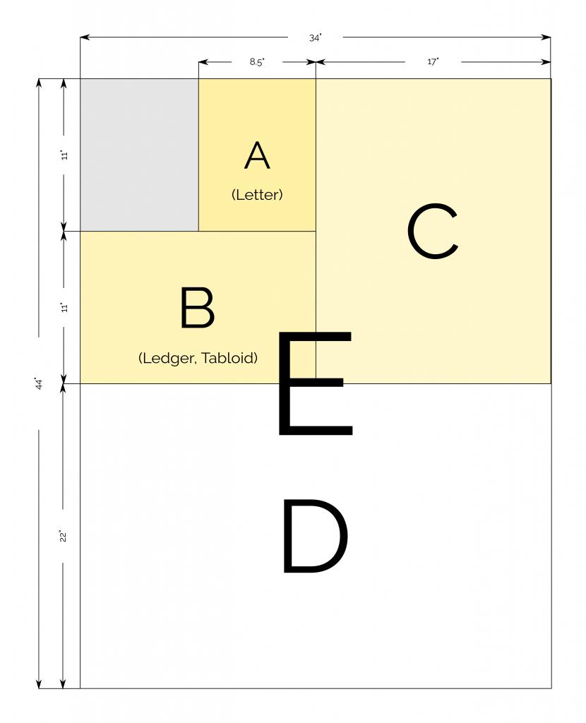 ANSI popieriaus dydžių diagrama