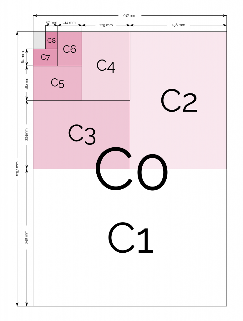 C Paper Sizes Chart